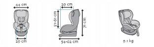 Maxi Cosi Rubi автокресло 9-18 кг ADAC