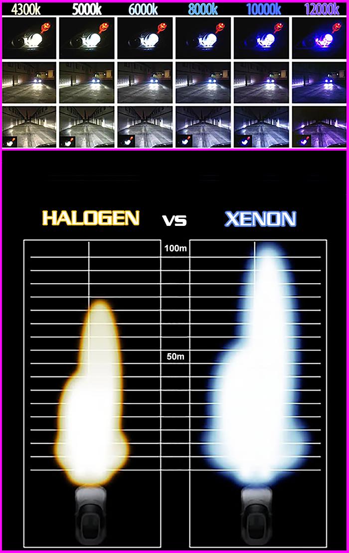 H4 Bi-XENON VARIKLIS TRUMPOS + ILGOS KSENON (XENON) tuning