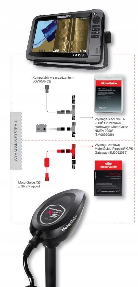 Dziobowy silnik elektryczny Motorguide XI5-55 GPS Waga produktu z opakowaniem jednostkowym 18 kg