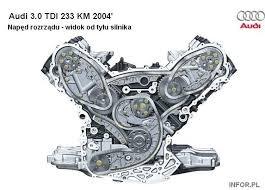 Audi 3.0 Tdi Rozrząd z wymiana.  W 1 DZIEŃ