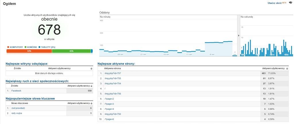 Portal RadyWujka.pl + FANPAGE 112 000