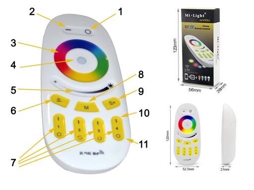 4 STEROWNIKI STREFOWE + PILOT MILIGHT DO LED RGB